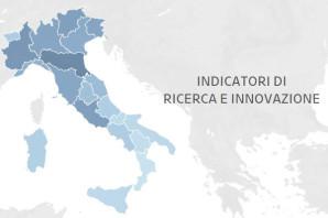 CONFRONTO REGIONALE SUL TOTALE DEGLI INDICATORI DI R&I