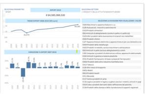 EXPORT E IMPORT PER SETTORE DI ATTIVITA' ECONOMICA IN E-R (2019)