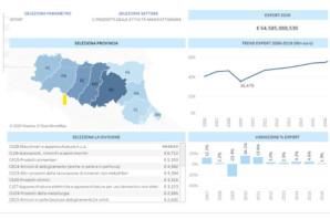 EXPORT E IMPORT PER SETTORE ECONOMICO DELLE PROVINCE (2019)
