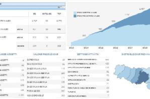 LA STORIA DELLE STARTUP REGIONALI ISCRITTE ALL'ALBO [2013-2019]